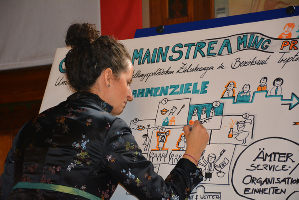 Gender Mainstream Praxistag- Rathaus Köpenick-2016